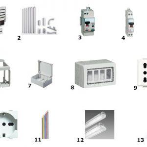Chiolux kit elettrico per chioschi in legno | Legnonaturale.COM